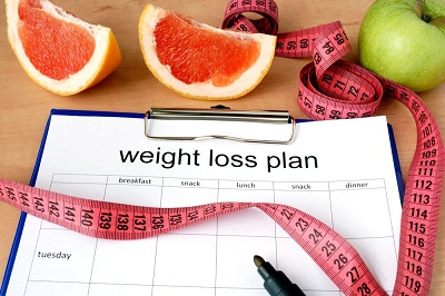 a Weight Loss Meal Plan for Long Term Results